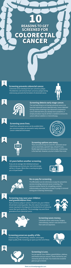 10 reasons to get screened for CRC
