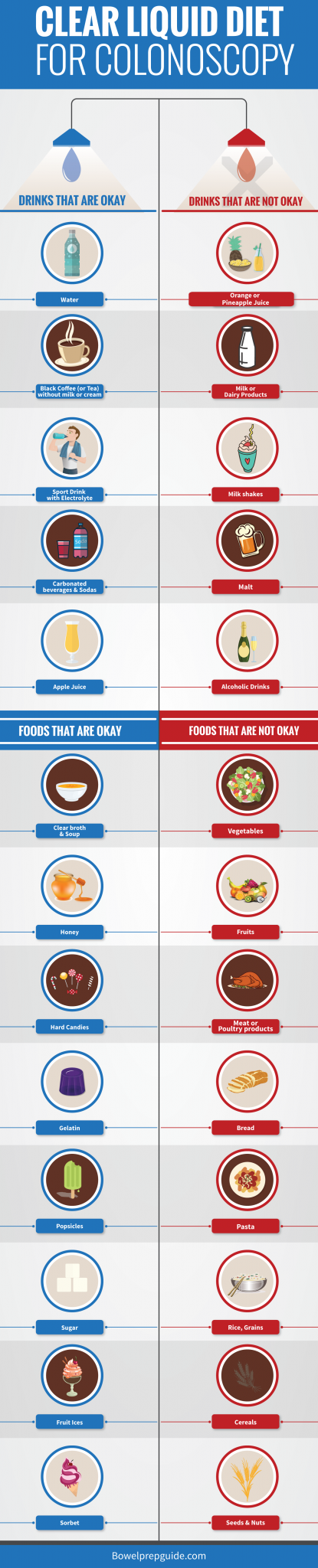 What Foods Can You Eat Day Before Colonoscopy